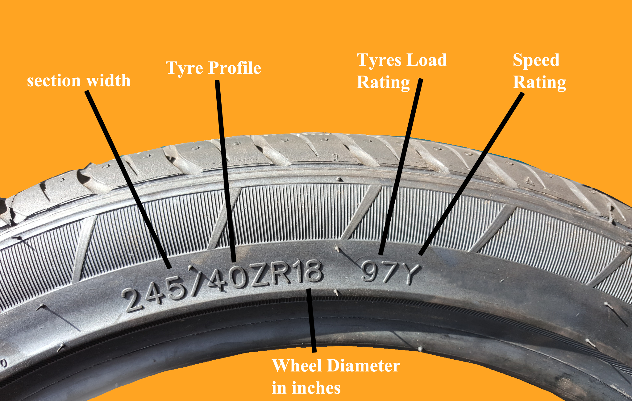 Tyre Sizes Rotherham Top Tread Tyres